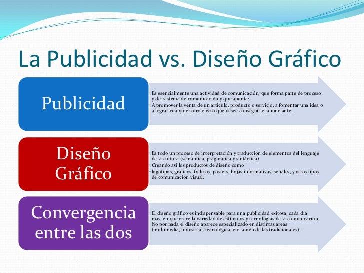 la publicidad y el dise o gr fico On publicidad y diseño grafico universidades