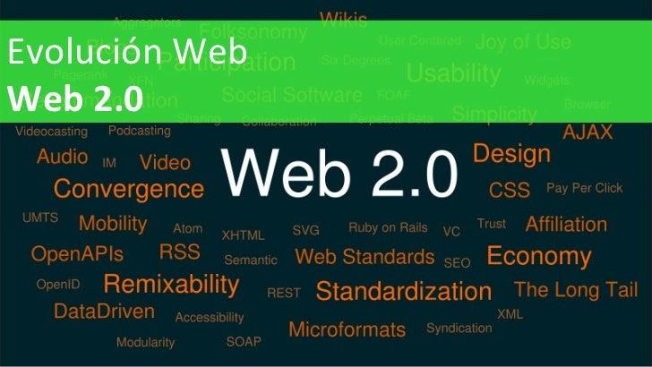 Evolución Web Web 2.0