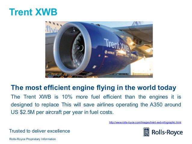 Rolls-Royce Engineering Infographic