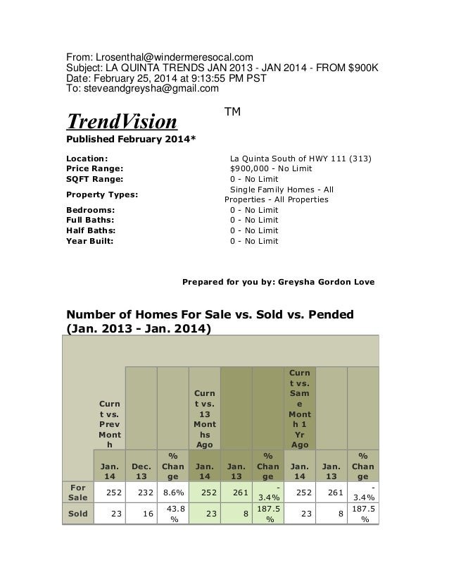 From: Lrosenthal@windermeresocal.com Subject: LA QUINTA TRENDS JAN 2013 - JAN 2014 - FROM $900K Date: February 25, 2014 at...