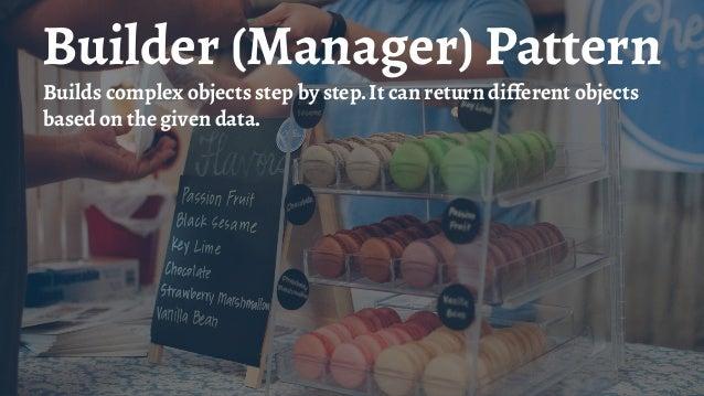 class PizzaBuilder { public function make(PizzaBuilderInterface $pizza): Pizza { return $pizza ->prepare() ->applyToppings...
