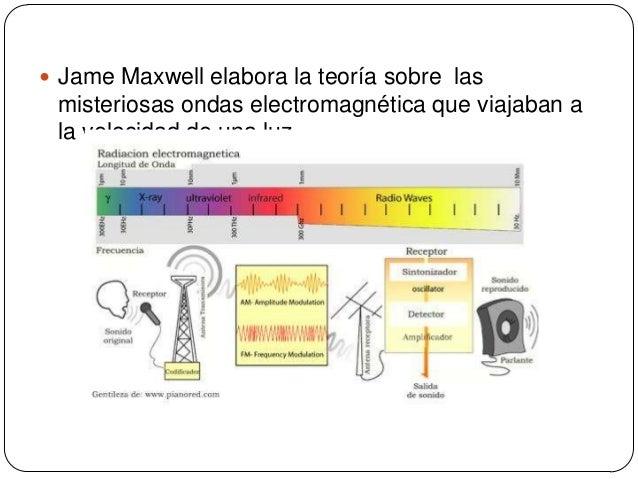 La radio diapositiva Slide 3