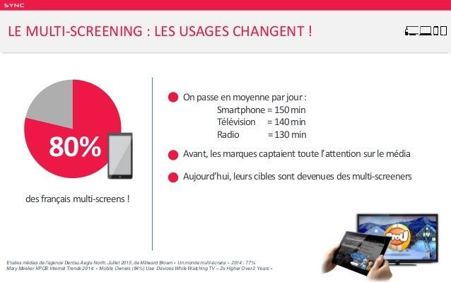 SY NC LE MULTI-SCREENING : LES USAGES CHANGENT ! des français multi-screens ! 80% Etudes médias de l'agence Dentsu Aegis N...