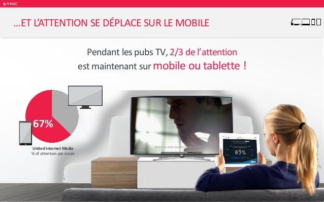 SY NC …ET L'ATTENTION SE DÉPLACE SUR LE MOBILE Pendant les pubs TV, 2/3 de l'attention est maintenant sur mobile ou tablet...