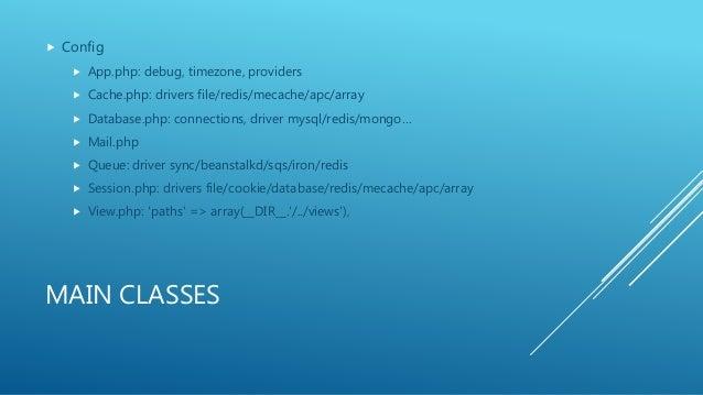 A Introduction To Laravel Framework
