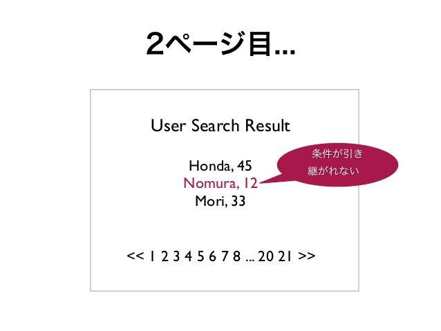 2ページ目... << 1 2 3 4 5 6 7 8 ... 20 21 >> Honda, 45 Nomura, 12 Mori, 33 User Search Result 条件が引き 継がれない