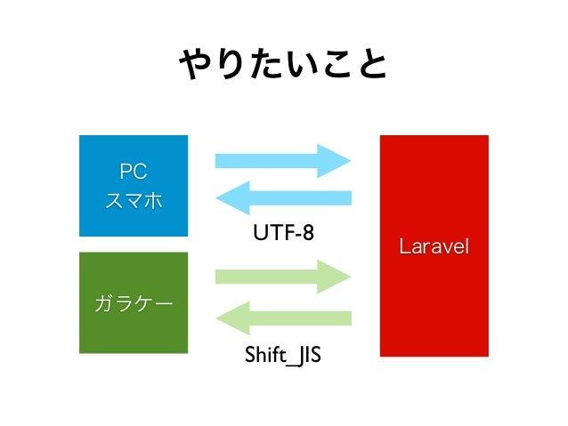 やりたいこと Laravel PC スマホ ガラケー UTF-8 Shift_JIS
