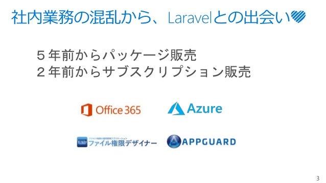 Laravel Office365 20180908 Slide 3