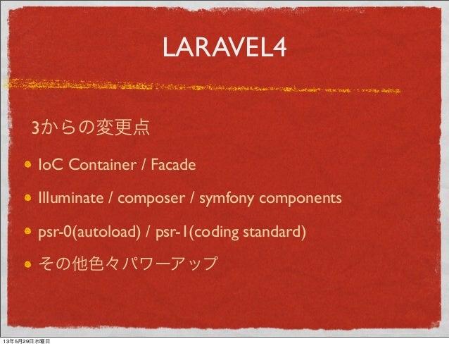 LARAVEL4IoC Container / FacadeIlluminate / composer / symfony componentspsr-0(autoload) / psr-1(coding standard)その他色々パワーアッ...