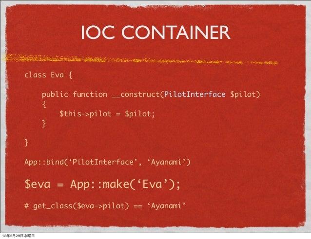 IOC CONTAINERclass Eva {public function __construct(PilotInterface $pilot){$this->pilot = $pilot;}}App::bind('PilotInterfa...
