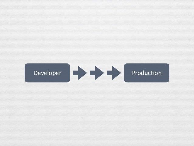 Developer Production