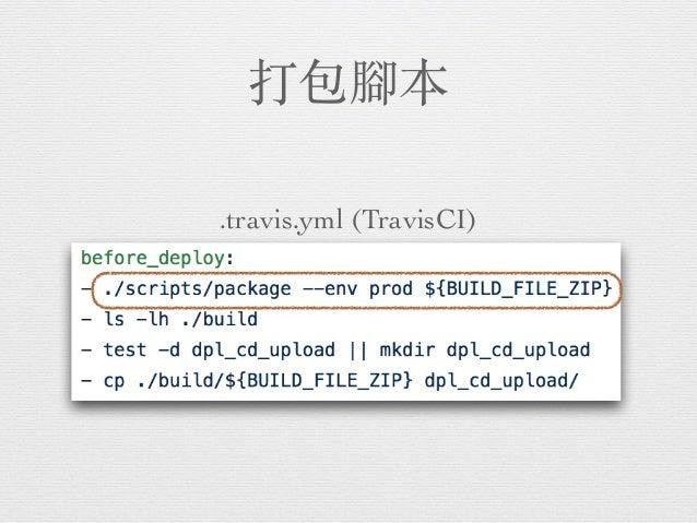 佈署與驗證腳本 appspec.yml (CodeDeploy)