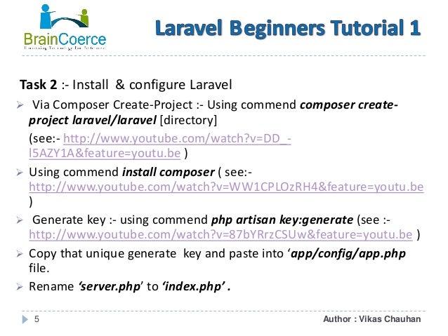Laravel Beginners Tutorial 1