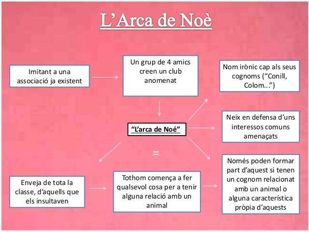 L'Arca de Noè de Pere Calders Slide 3