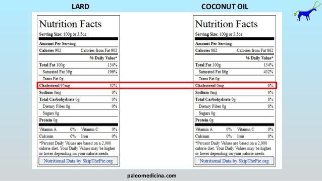 Lard or coconut oil Slide 3
