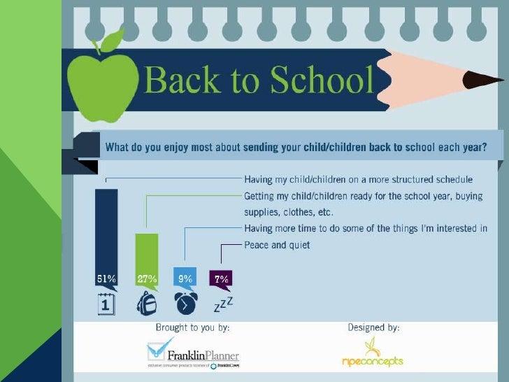 Back-to-School Survey