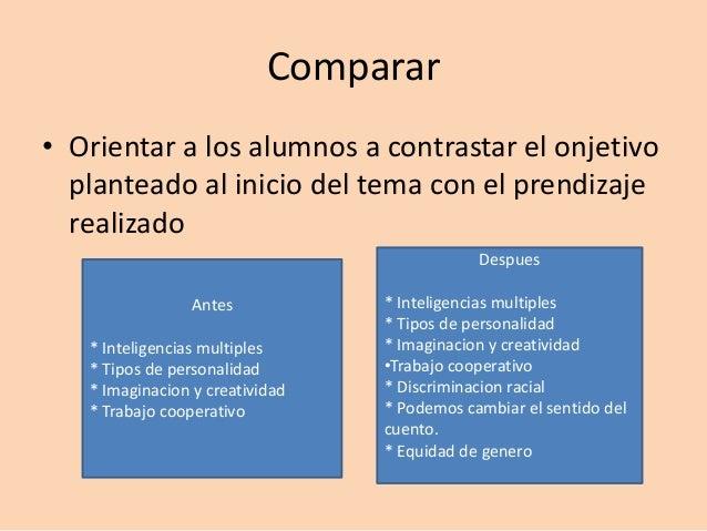 Comparar • Orientar a los alumnos a contrastar el onjetivo planteado al inicio del tema con el prendizaje realizado Antes ...
