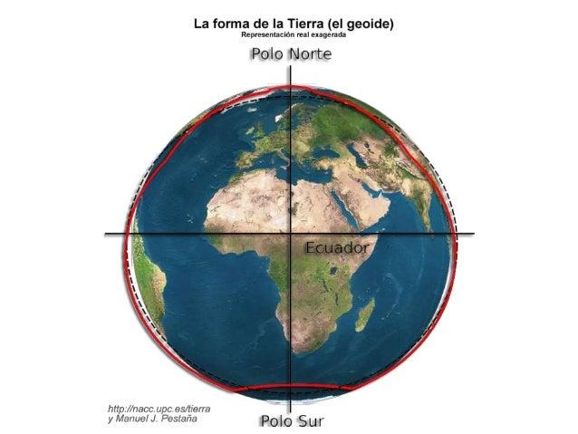 La representació de la terra Slide 3