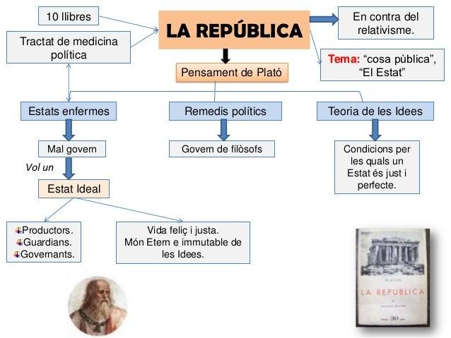 La republica y teoria de las ideas - Republica de las ideas ...