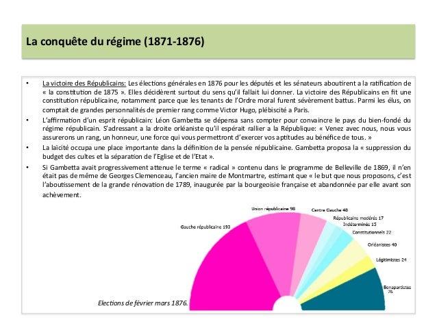 La  conquête  du  régime  (1871-‐1876)   • La  victoire  des  Républicains:  Les  élecCons  généra...