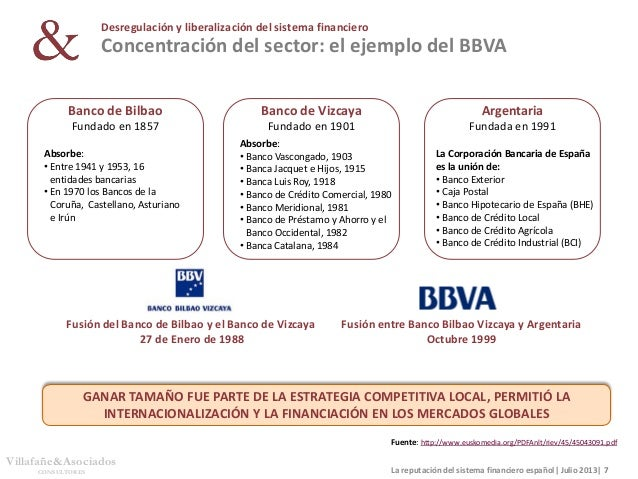 La reputaci n del sector financiero for Banco bilbao vizcaya argentaria oficinas