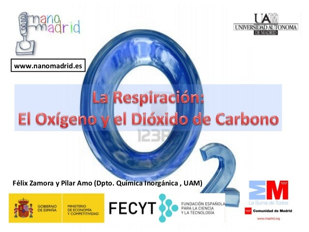 www.nanomadrid.es  Félix Zamora y Pilar Amo (Dpto. Química Inorgánica , UAM)