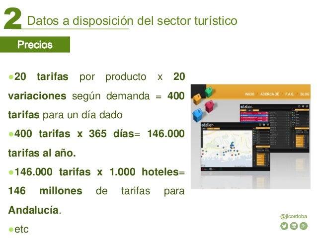 Datos a disposición del sector turístico2 @jlcordoba Precios ●20 tarifas por producto x 20 variaciones según demanda = 400...