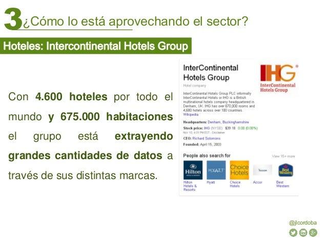 ¿Cómo lo está aprovechando el sector?3 @jlcordoba Hoteles: Intercontinental Hotels Group Con 4.600 hoteles por todo el mun...
