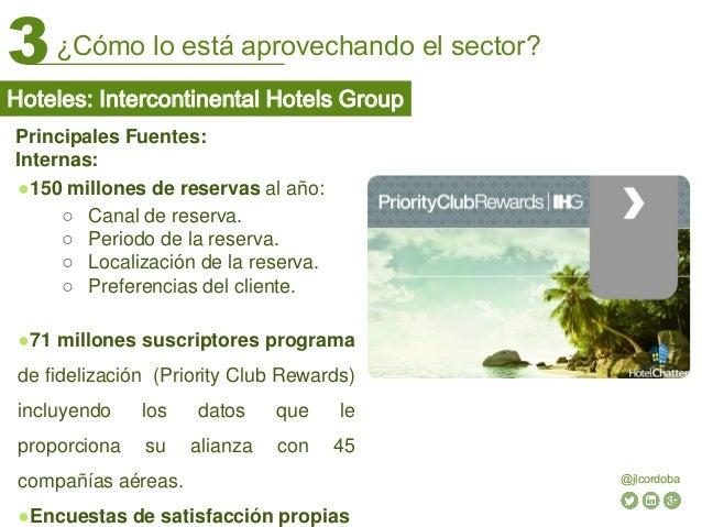 ¿Cómo lo está aprovechando el sector?3 @jlcordoba Principales Fuentes: Internas: ●150 millones de reservas al año: ○ Canal...