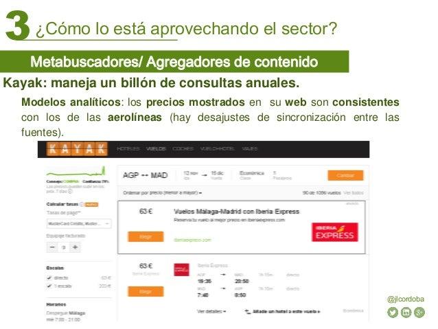 ¿Cómo lo está aprovechando el sector?3 @jlcordoba Kayak: maneja un billón de consultas anuales. Metabuscadores/ Agregadore...