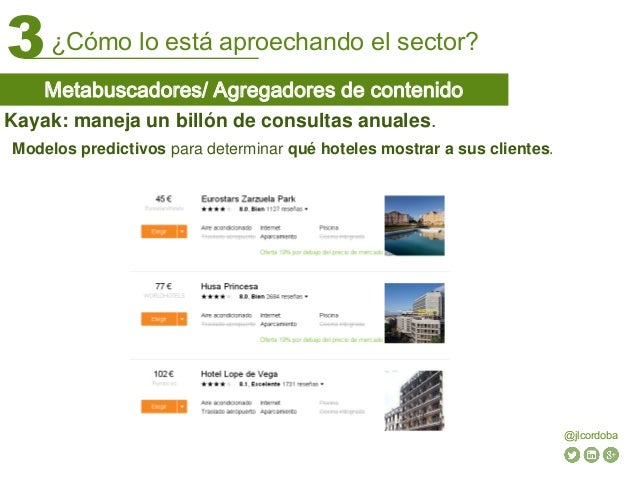 ¿Cómo lo está aproechando el sector?3 @jlcordoba Kayak: maneja un billón de consultas anuales. Metabuscadores/ Agregadores...
