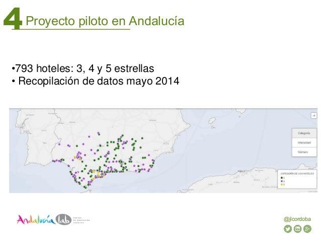 Proyecto piloto en Andalucía4 @jlcordoba •793 hoteles: 3, 4 y 5 estrellas • Recopilación de datos mayo 2014