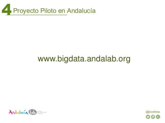 Proyecto Piloto en Andalucía4 @jlcordoba www.bigdata.andalab.org