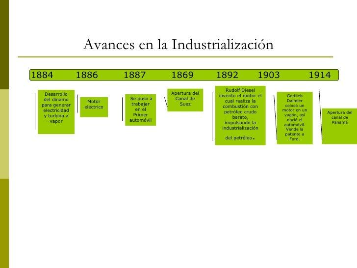 inventos tecnologicos que permitieron lograr la produccion industrial