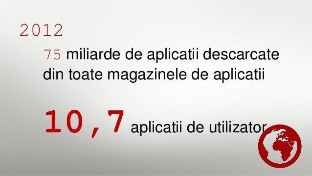 2012 1,3 miliarde de smartphone in uz 19%
