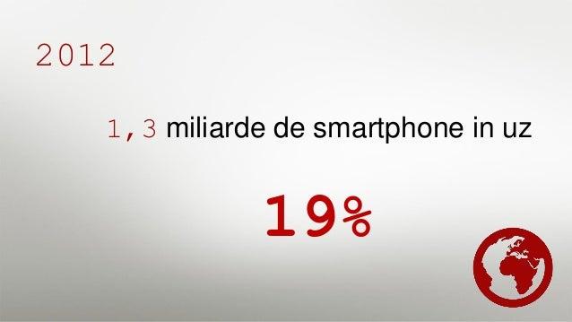 2012 2 miliarde utilizatori acceseaza internetul de pe un telefon mobil 28%
