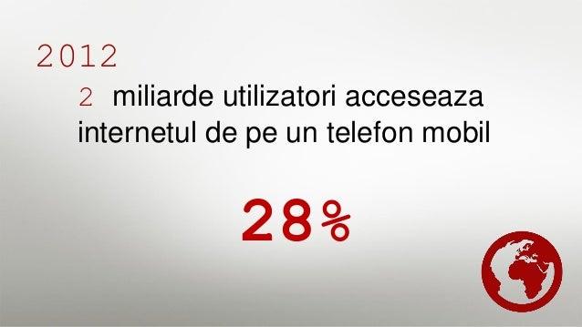2012 6,7 miliarde utilizatori telefonie mobila 86%