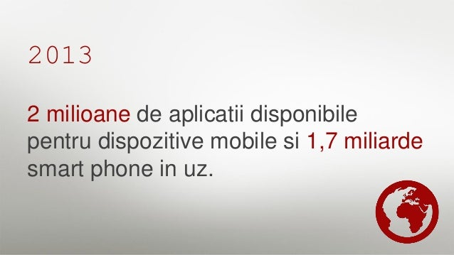 CUM UTILIZAM TELEFONELE INTELIGENTE Activity by average time per day