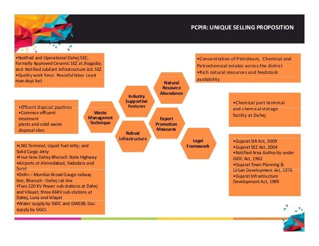 Gujarat Natural Resources Ltd
