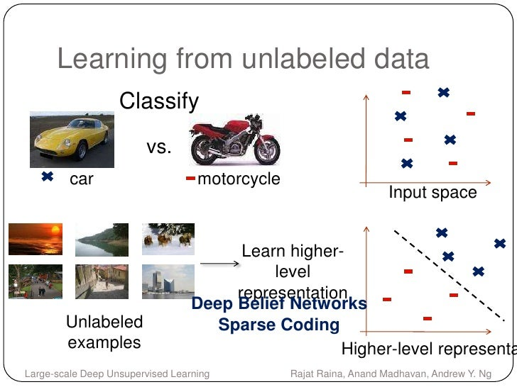 Large Scale Deep Unsupervised Learning Using Graphics