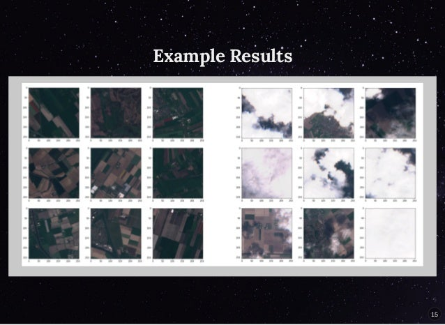 Landuse Classification from Satellite Imagery using Deep