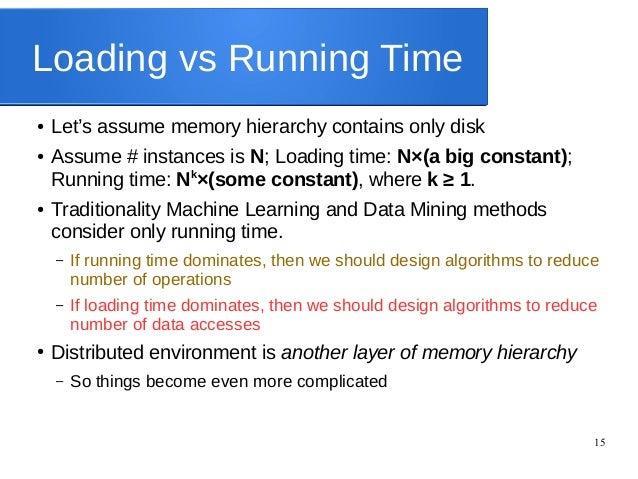 pembelajaran mesin pilihan binari
