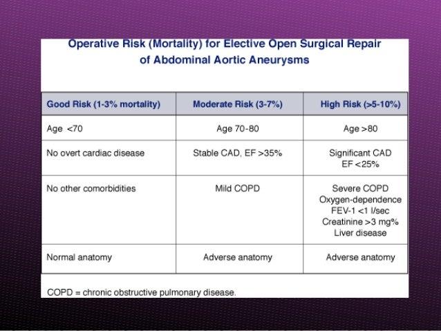 bicuspid aortic valve aneurysm guidelines