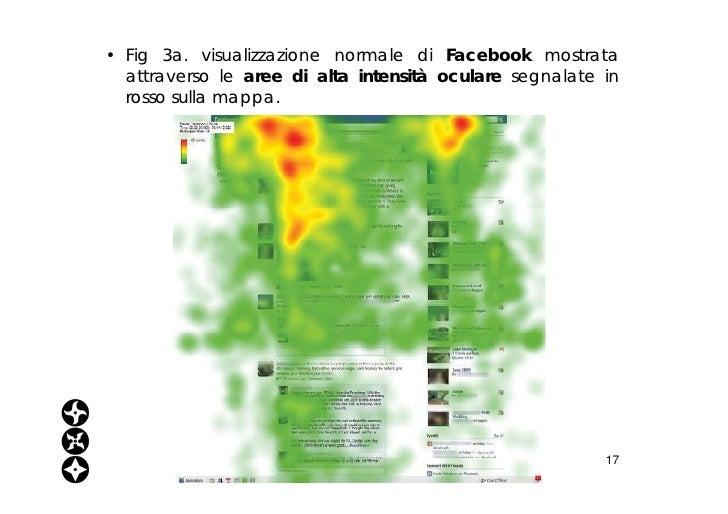 <ul><li>Fig 3a. visualizzazione normale di  Facebook  mostrata attraverso le  aree di alta intensità oculare  segnalate in...