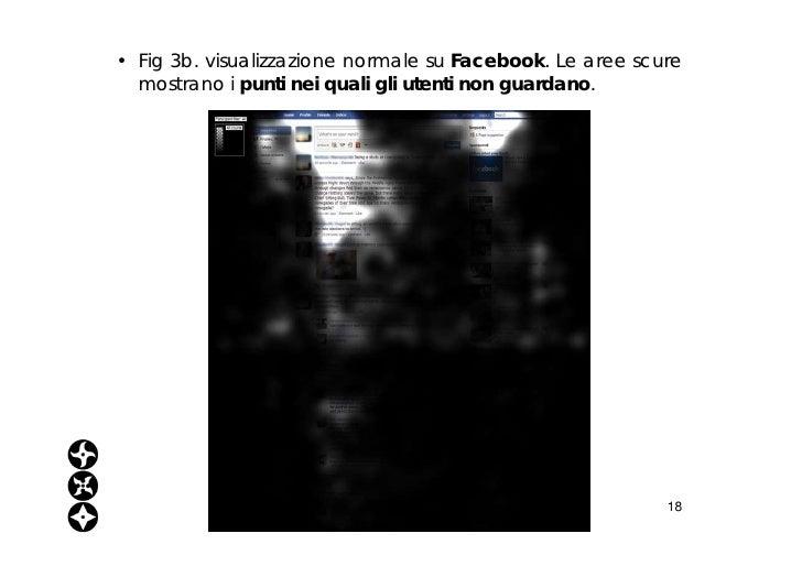 <ul><li>Fig 3b. visualizzazione normale su  Facebook . Le aree scure mostrano i  punti nei quali gli utenti non guardano ....
