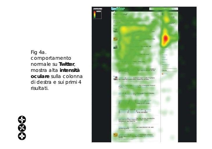 <ul><li>Fig 4a. comportamento normale su  Twitter , mostra alta  intensità oculare  sulla colonna di destra e sui primi 4 ...