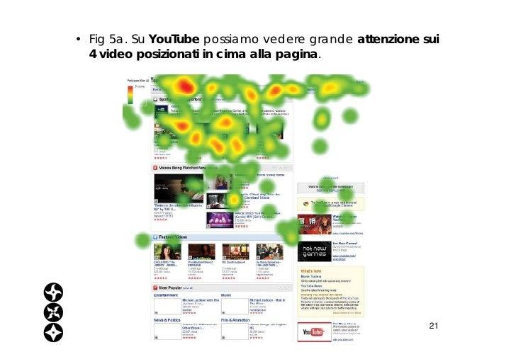 <ul><li>Fig 5a. Su  YouTube  possiamo vedere grande  attenzione sui 4 video posizionati in cima alla pagina . </li></ul>ww...