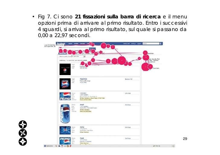 <ul><li>Fig 7. Ci sono  21 fissazioni sulla barra di ricerca  e il menu opzioni prima di arrivare al primo risultato. Entr...