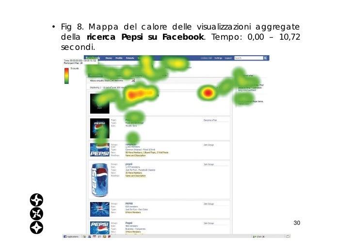 <ul><li>Fig 8. Mappa del calore delle visualizzazioni aggregate della  ricerca Pepsi su Facebook . Tempo: 0,00 – 10,72 sec...