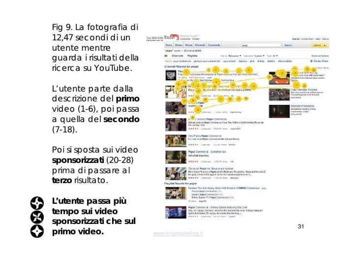 <ul><li>Fig 9. La fotografia di 12,47 secondi di un utente mentre guarda i risultati della ricerca su YouTube.  </li></ul>...